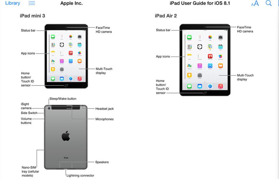 La infografía señala la presencia del sensor Touch ID en el iPad Air 2 y en el iPad Mini 3.