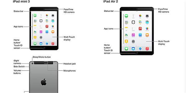 60 ipad ios 7 quick start tips and tricks to get you started with your ipad for ipad 2 ipad 3 the new ipad or ipad mini with ios 7