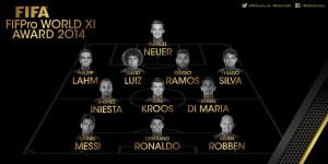 La FIFA escogió su 11 ideal del 2014
