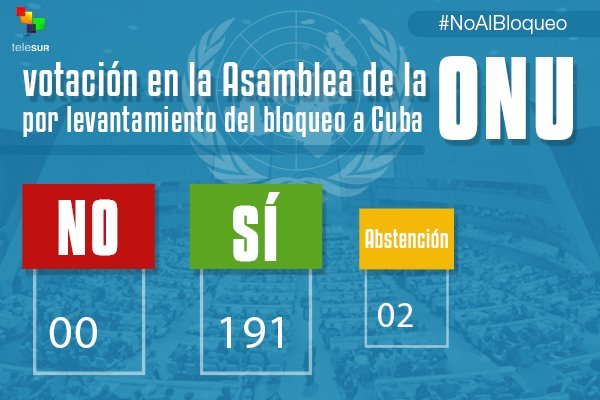 Por primera vez el mundo rechaza unanimemente el bloqueo en contra de Cuba