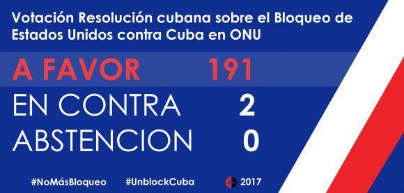 191 países votaron a favor de Cuba y contra el bloqueo. Fuente Cubadebate