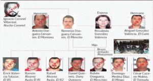 Capturan a Rosalinda González Valencia, esposa del líder del Cártel Jalisco Nueva Generación