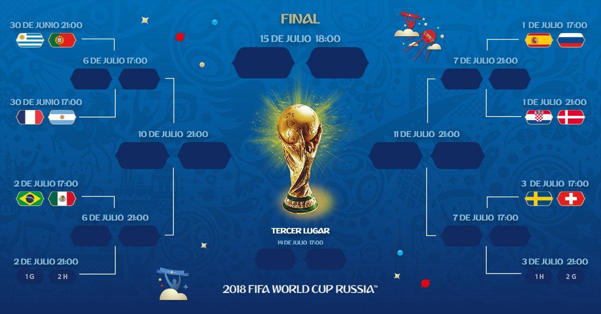 Los Octavos de Final en el Mundial Rusia 2018
