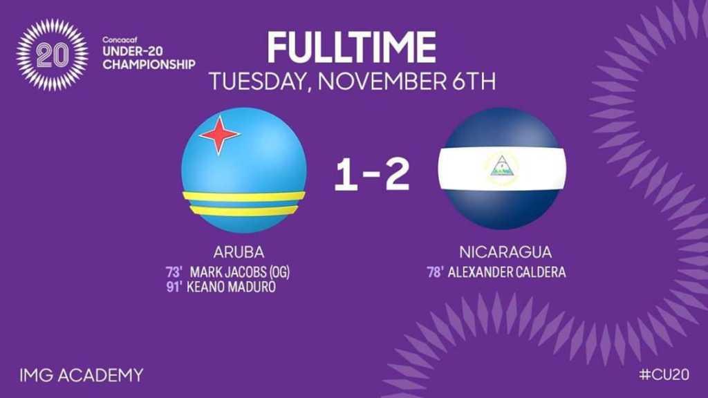 Nicaragua obtiene su primera victoria contra Aruba en el Pre Mundial sub 20.