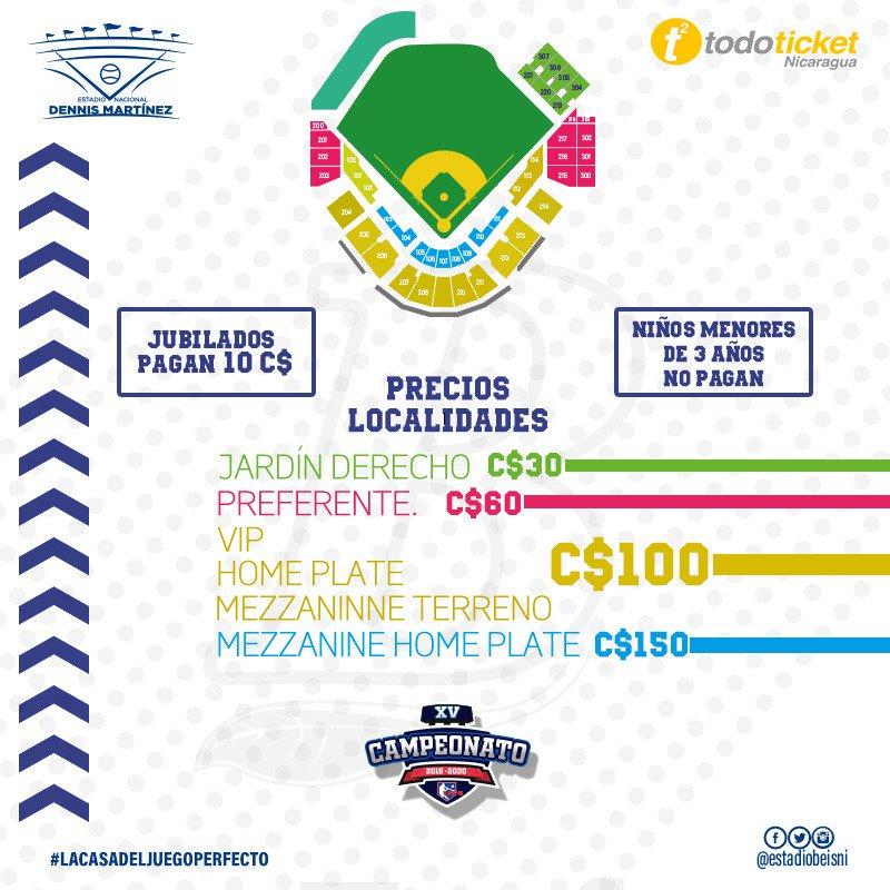 Precios de Entradas al Estadio Nacional de Nicaragua